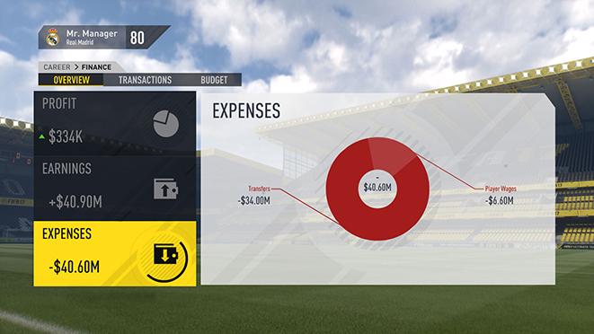 FIFA 17 career mode